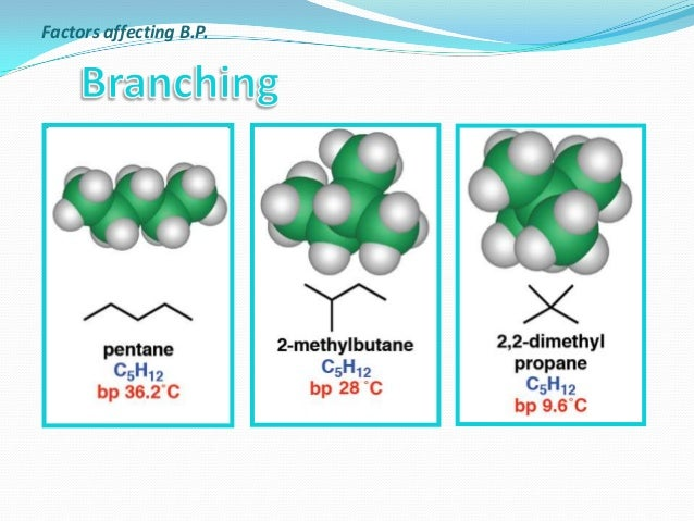 GCSE CHEMISTRY  What are the Isomers of Pentane  n