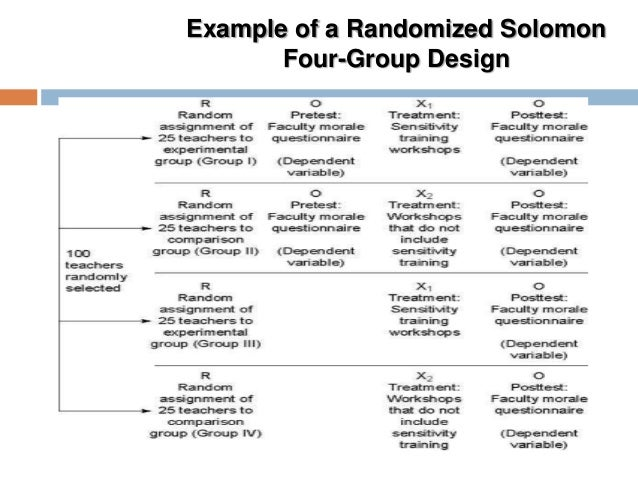 posttest only control group design pdf