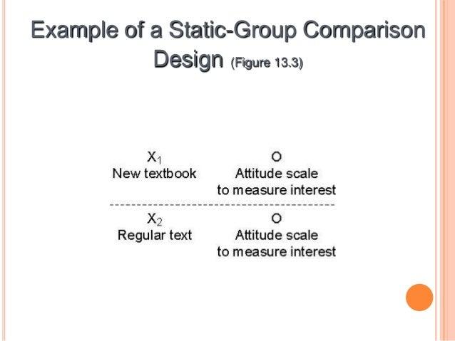 one shot case study adalah Studi kasus bentuk tunggal (one - shot case study) dua-duanya adalah kelompok yang sudah ada 2 rancangan eksperimen murni (true- experimental design.