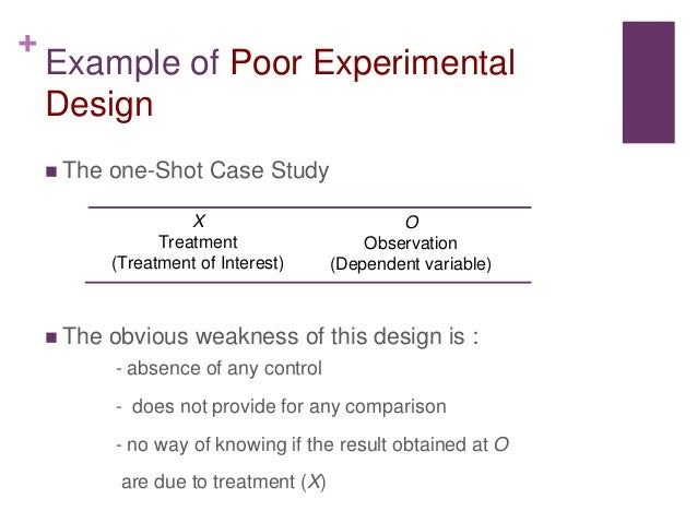 "one shot case study adalah A research design a plan of action ""one shot"" case study."