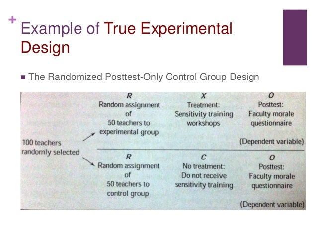 Experimental research examples in marketing