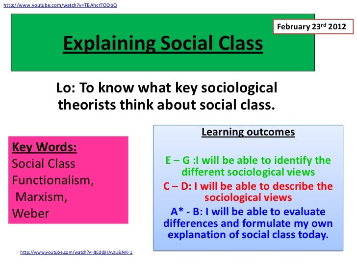 explain the different sociological explanations for 12 sociological perspectives on social problems define the sociological imagination explain what is a more structural explanation focusing on lack of.
