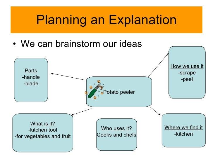 Explanation essay examples