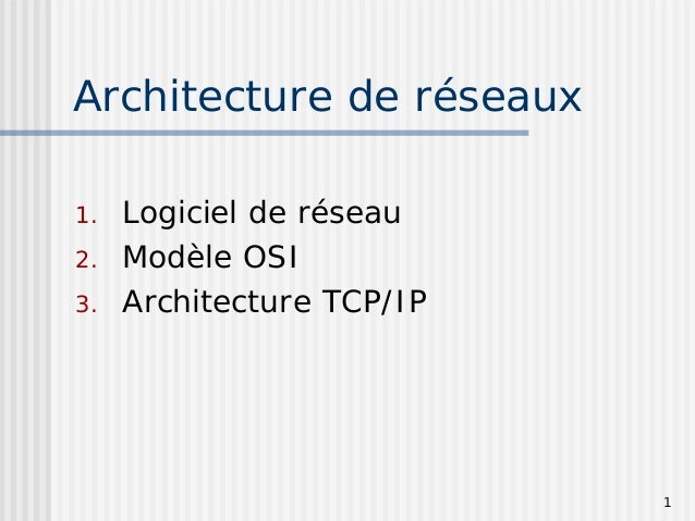 1Architecture de réseaux1. Logiciel de réseau2. Modèle OSI3. Architecture TCP/IP