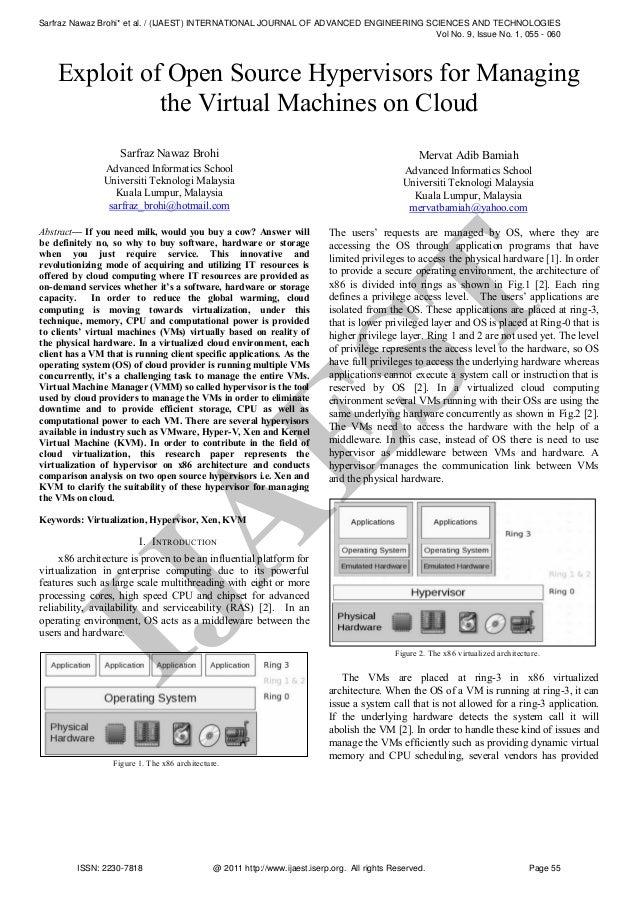 Cloud Computing Hypervisors and Comparison Xen KVM