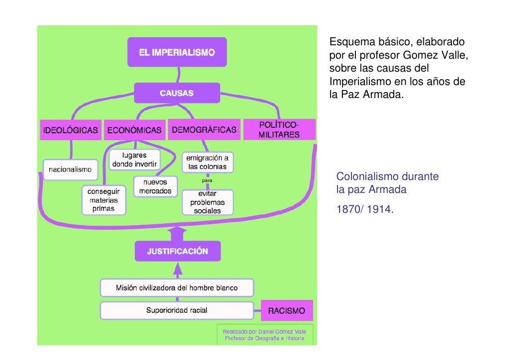 Esquema básico, elaborado por el profesor Gomez Valle, sobre las causas del Imperialismo en los años de la Paz Armada.    ...