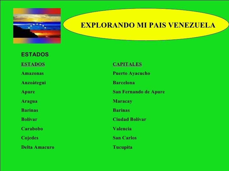 explorando-mi-pais-venezuela-4 ...