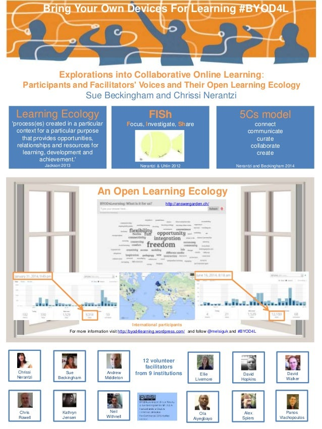 Explorations into Collaborative Online Learning: Participants and Facilitators' Voices and Their Open Learning Ecology Sue...