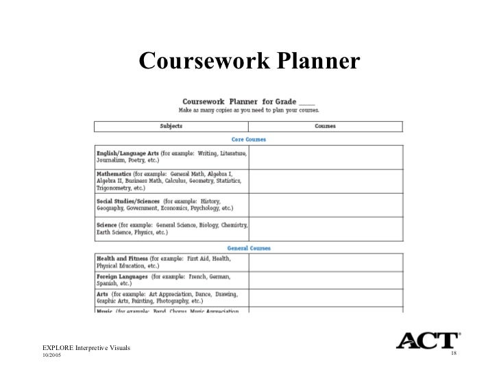 plan for statistics coursework Masters and phd programs tutorials, tips and advice on standard form includes list of faculty and photos a secondary school revision resource for gcse maths about foundation and higher level data handling, collection and maths statistics coursework plan representation, averages and probability.