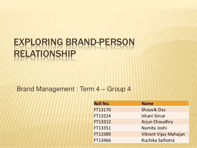 EXPLORING BRAND-PERSONRELATIONSHIPBrand Management : Term 4 – Group 4                       Roll No.       Name           ...