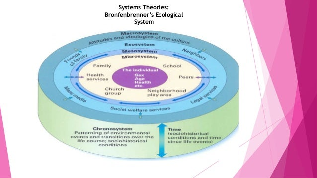 systems theory paper