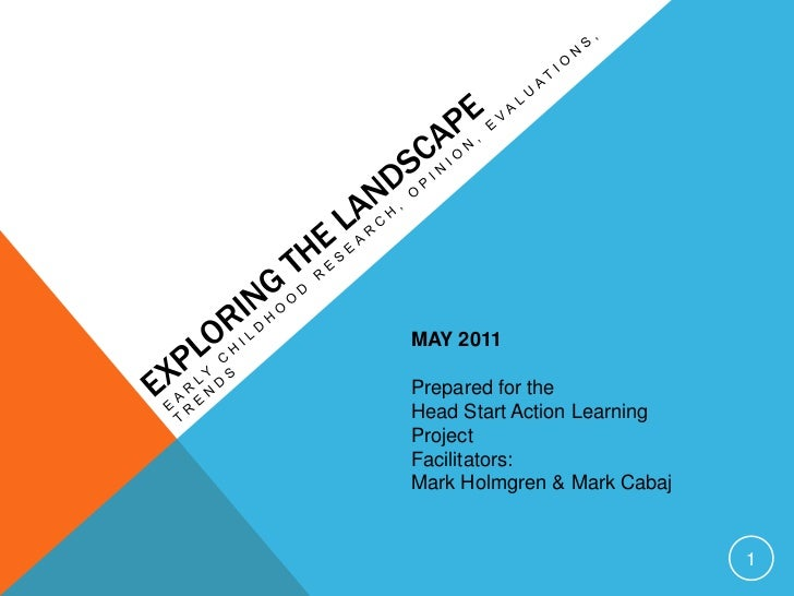 Exploring the landscape<br />Early childhood Research, opinion, evaluations, trends<br />MAY 2011<br />Prepared for the <b...
