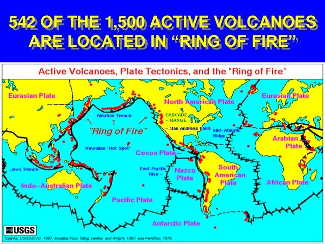 "542 OF THE 1,500 ACTIVE VOLCANOES ARE LOCATED IN ""RING OF FIRE"""