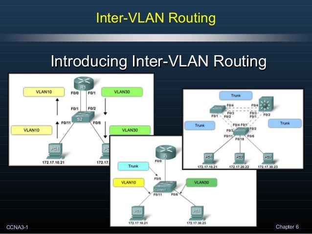 CCNA3-1 Chapter 6 Inter-VLAN Routing Introducing Inter-VLAN RoutingIntroducing Inter-VLAN Routing