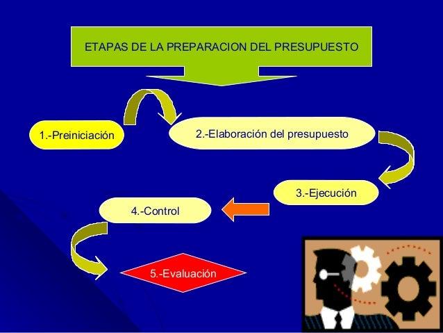 Elaboracion de un Presupuesto Empresarial Elaboraci n Del Presupuesto 3