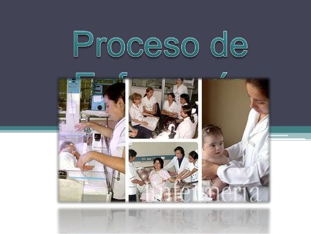 El Proceso de Enfermería es el sistema de lapráctica de enfermería, en el sentido de queproporciona el mecanismo por el qu...