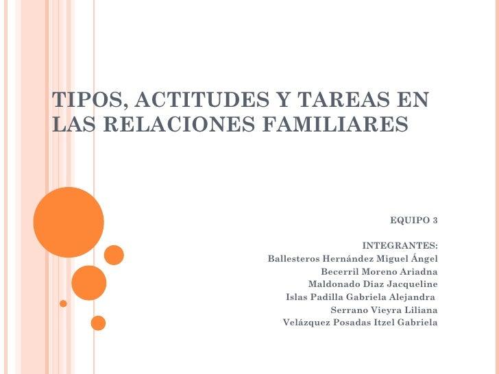 TIPOS, ACTITUDES Y TAREAS ENLAS RELACIONES FAMILIARES                                         EQUIPO 3                    ...