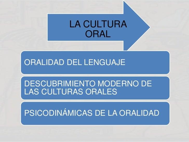 LA CULTURA            ORALORALIDAD DEL LENGUAJEDESCUBRIMIENTO MODERNO DELAS CULTURAS ORALESPSICODINÁMICAS DE LA ORALIDAD