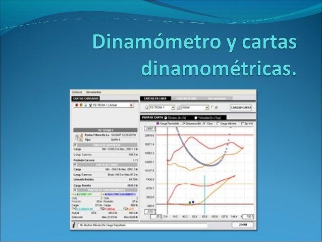 DINAMÓMETROLa palabradinamómetro viene delgriego; dina, mediciónde fuerza y metro,magnitud.Por tanto, undinamómetro para l...