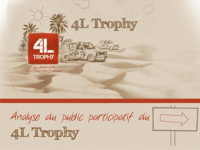 Analyse du public participatif du 4L Trophy
