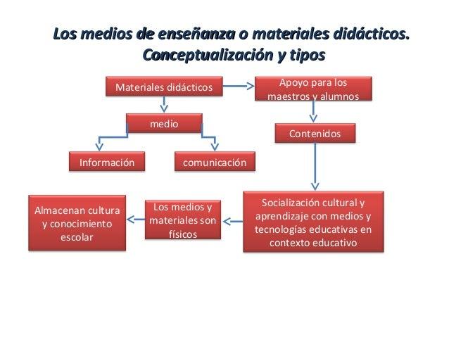Los medios de enseñanza o materiales didácticos.Los medios de enseñanza o materiales didácticos. Conceptualización y tipos...