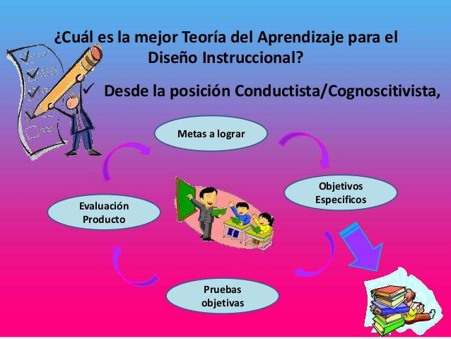 ¿Cuál es la mejor Teoría del Aprendizaje para el Diseño Instruccional?  Desde la posición Conductista/Cognoscitivista, Me...