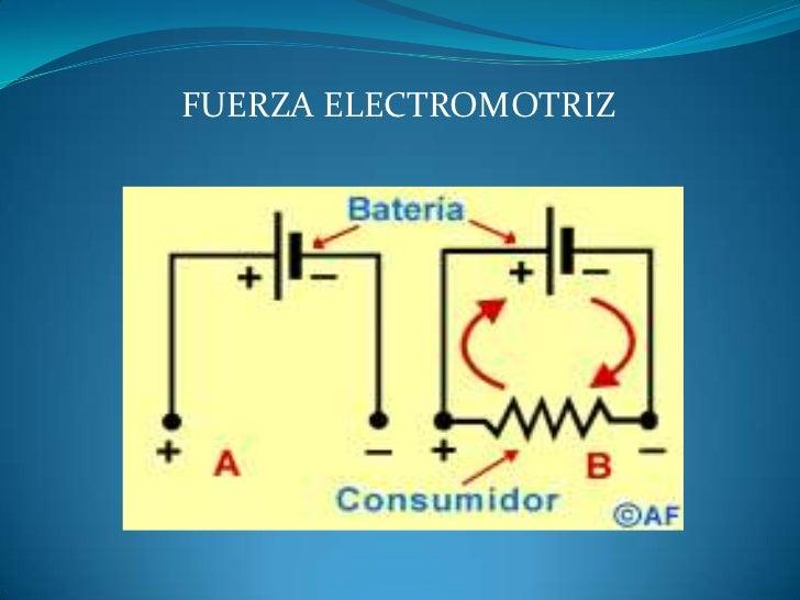 FUERZA ELECTROMOTRIZ<br />