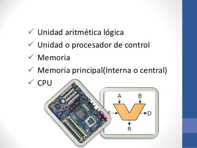    Unidad aritmética lógica   Unidad o procesador de control   Memoria   Memoria principal(Interna o central)   CPU