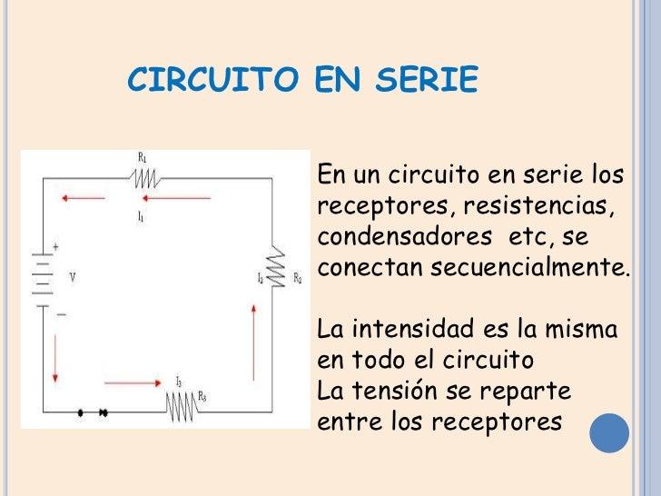 Circuito And : Ecuación diferencial de un circuito rlc