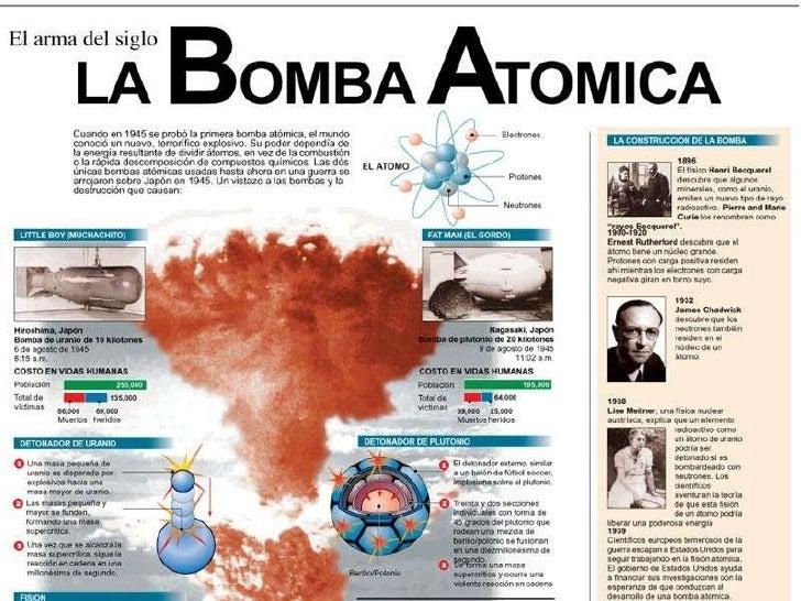 Exposicion Bomba Atomica
