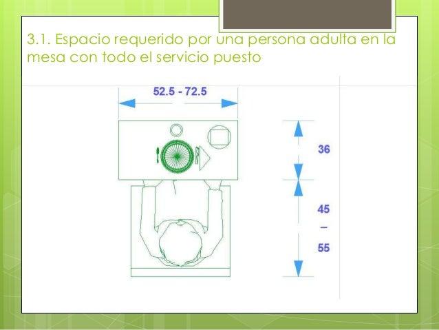 Dimensionamientos de las partes de una casa for Mesa 8 personas medidas
