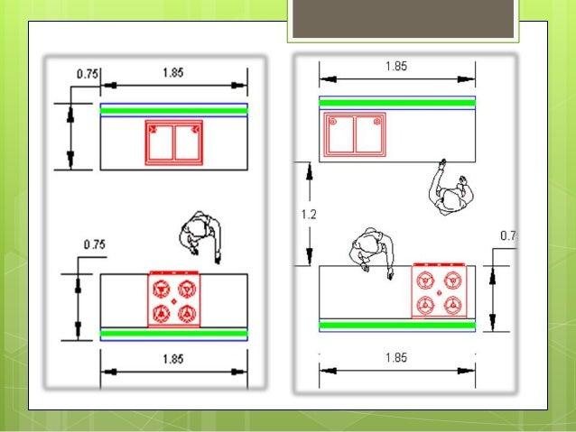 Tinas De Baño Dimensiones:Dimensionamientos de las partes de una casa