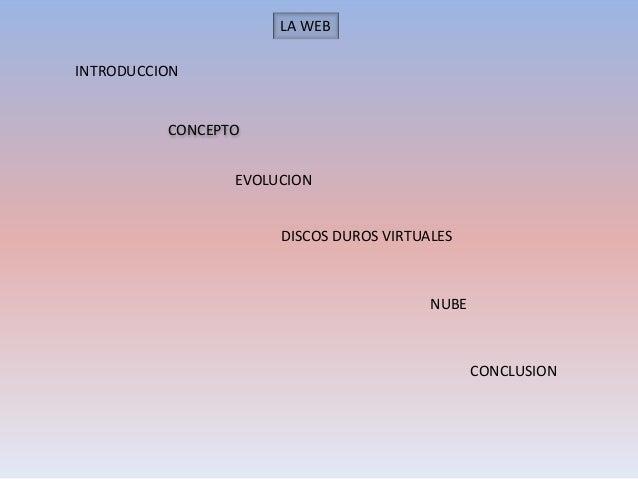 INTRODUCCION DISCOS DUROS VIRTUALES NUBE CONCEPTO CONCLUSION EVOLUCION LA WEB