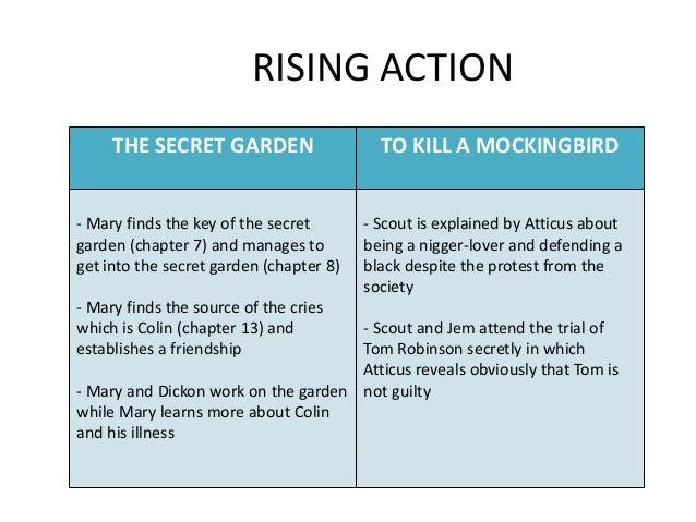 To Kill A Mockingbird Analytical Essay