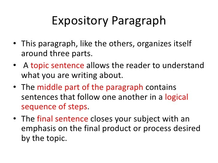 steps writing expository essay How to write an expository essay when you write an expository essay you this means your interests can give insight on what to write about and how to here are the primary elements so you can meet your professor's expectations expository writing is defined as presenting reasons, explanations, or steps in a.