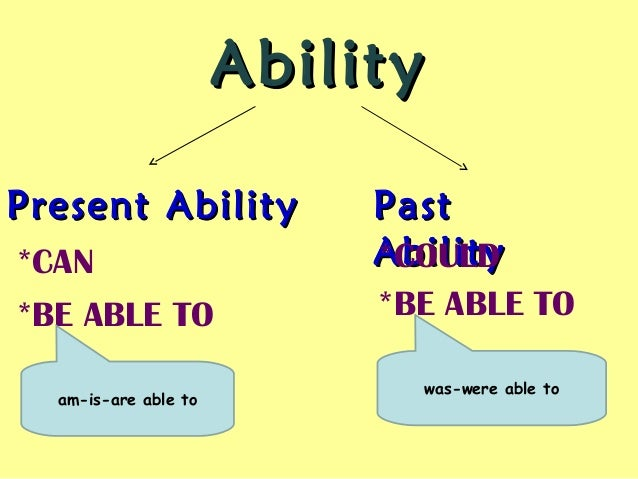 AbilityAbilityPPastastAbilityAbilityPPresentresent AbilityAbility*CAN*BE ABLE TO*COULDam-is-are able to*BE ABLE TOwas-were...