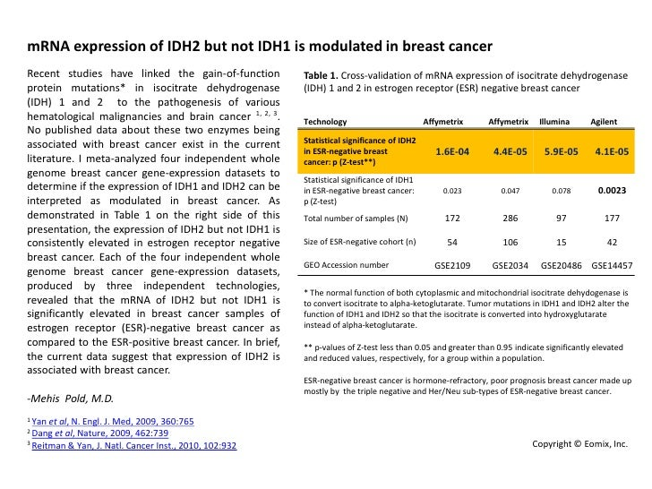 mRNA expression of IDH2 but not IDH1 is modulated in breast cancer<br />Recent studies have linked the gain-of-function  p...