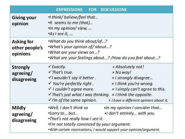 practice expressing opinions Expressing your opinion english lesson how to express your opinion in english this english lesson you will learn how to express your opinion, either for or against.