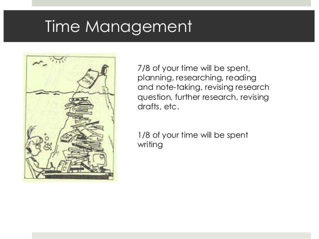 Essay about management time