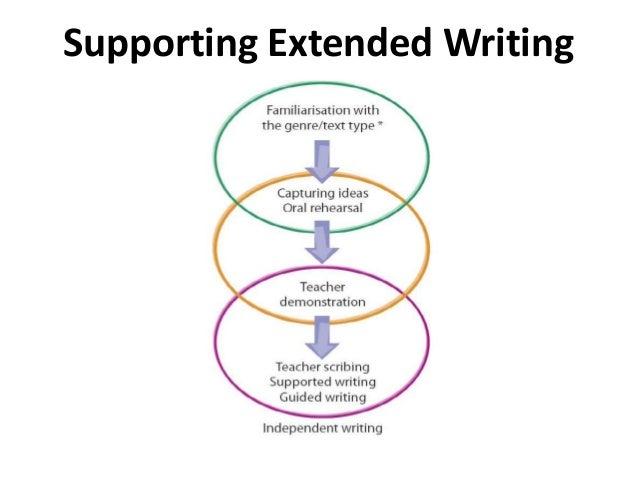 Extended Writing - Caroline Sherwood