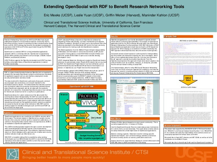 Extending OpenSocial with RDF to Benefit Research Networking Tools                                                        ...