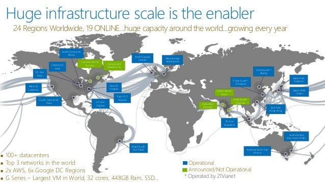 Extending Your Data Center To The Cloud With Windows Azure