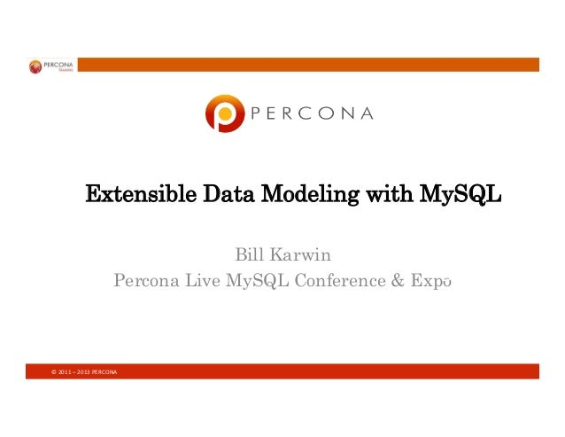 ©	   2011	   –	   2013	   PERCONA	    Extensible Data Modeling with MySQL Bill Karwin Percona Live MySQL Conference & Expo...