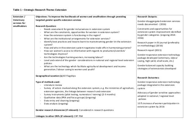 Table 1 – Strategic Research Theme: Extension Extension / Veterinary services for smallholders Objectives: To improve the ...