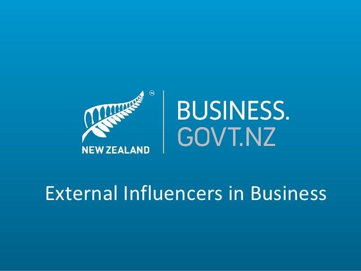 External factors affecting business