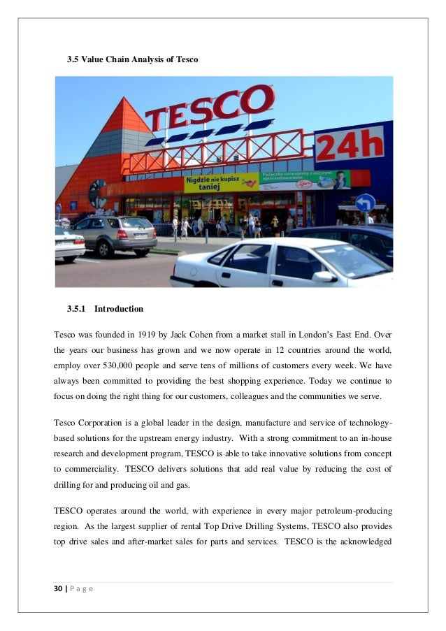 Threat of New Entrants to Retail Business Essay