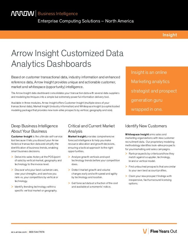 Business Intelligence Enterprise Computing Solutions – North America Insight  Arrow Insight Customized Data Analytics Dash...