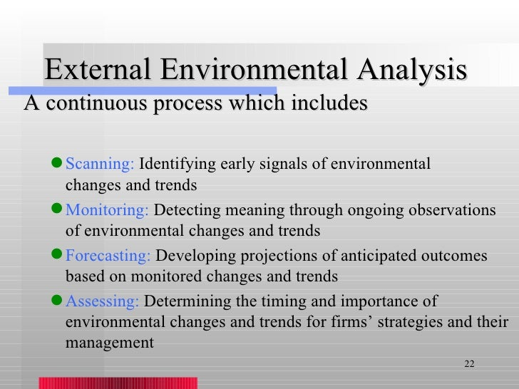 conduct an internal and external environmental analysis for your proposed business Conduct an internal and external environmental analysis, and a supply chain analysis for your proposed new division and its business model conduct an internal and external environmental analysis, and a supply chain analysis for your proposed new division and its business model.