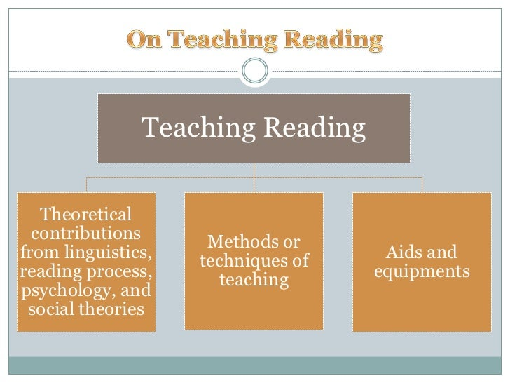 factors affecting reading comprehension How does teachers affect student's learning and performance in reading comprehension learn more on the impact brought by teachers in the student's reading com.