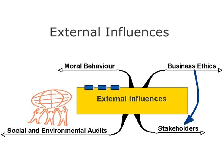 internal external factors of toyota Factors influencing the business environment of toyota  it involves both the internal and external  micro environment ' the internal factors or.